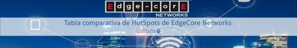 Tabla comparativa de HotSpots de EdgeCore Networks