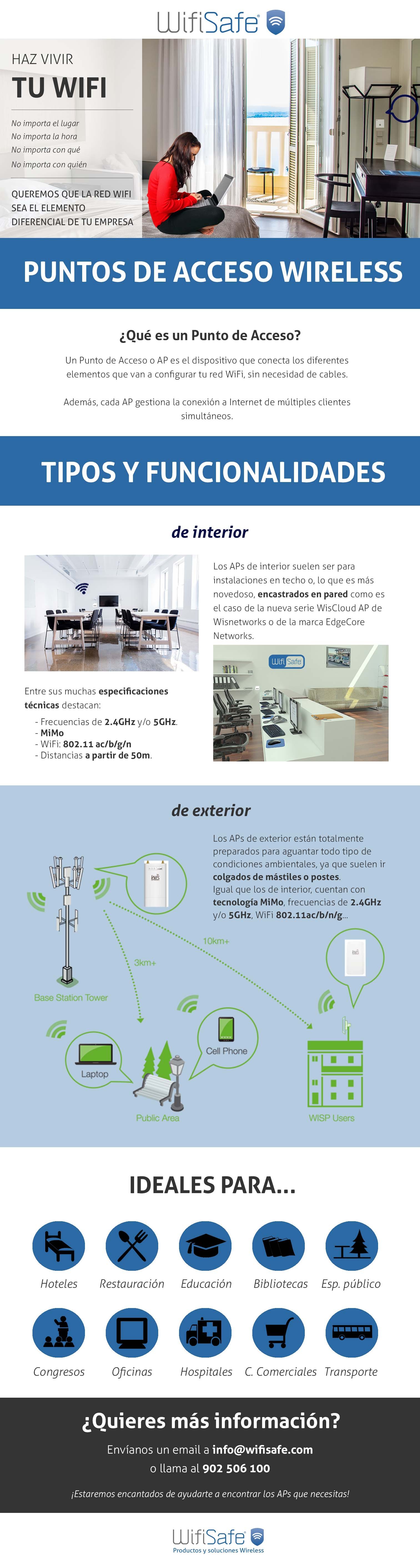 Puntos de Acceso Wireless